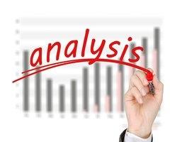 Cum alegem actiunile pe care sa le includem in portofoliu de investitii